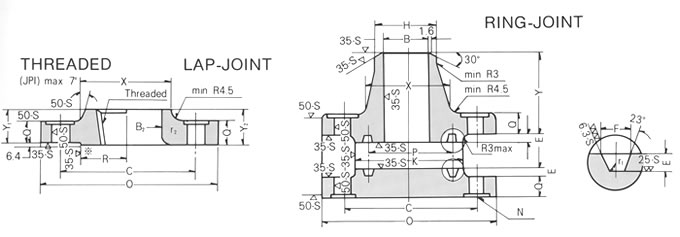 ANSI B16.5 CL1500-2500 FLANGE DRAWING, JINAN LINKIN TRADE CO., LTD