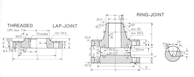 ANSI B16.5 CL900 FLANGE DRAWING, JINAN LINKIN TRADE CO., LTD