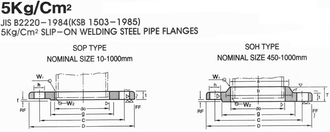 KS B 1503 5K FLANGE DRAWING, JINAN LINKIN TRADE CO., LTD